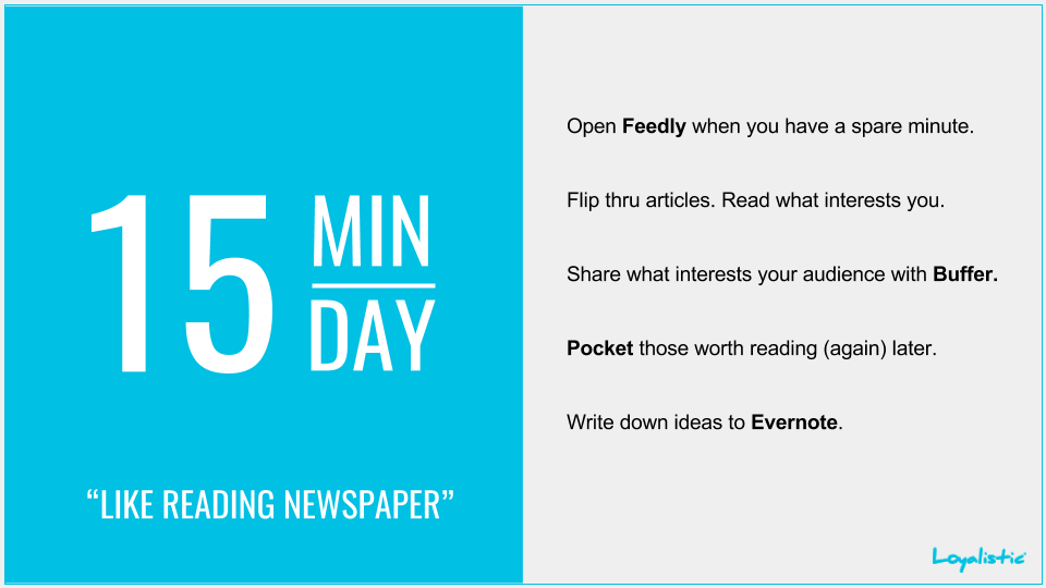 Content Curation takes 15 min a day. It's like reading newspaper.